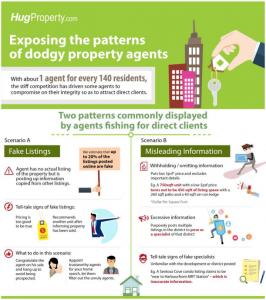 2 Deceitful Patterns of Dodgy Property Agents