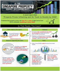 The Big Singapore Market Upgrade – Hype or Reality? (Part 1)