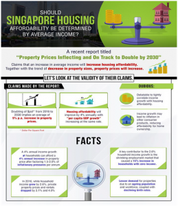 The Big Singapore Market Upgrade – Hype or Reality? (Part 2)