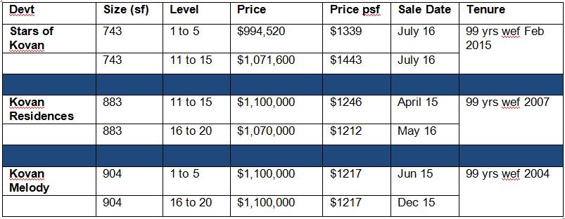 160919-price-comparison