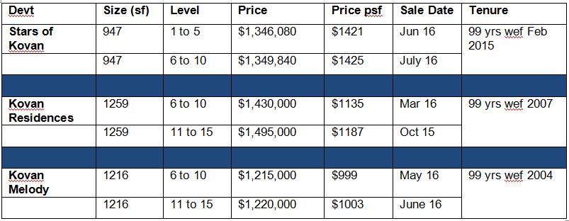 160919-price-comparison2