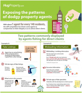 2 Deceitful Patterns of Dodgy Property Agents