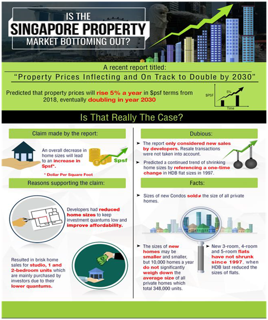 The Big Singapore Market Upgrade – Hype or Reality? (Part 1
